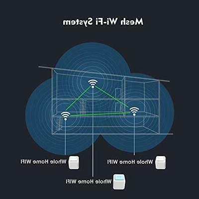 Wavlink Mesh Router Wi-Fi System Pack
