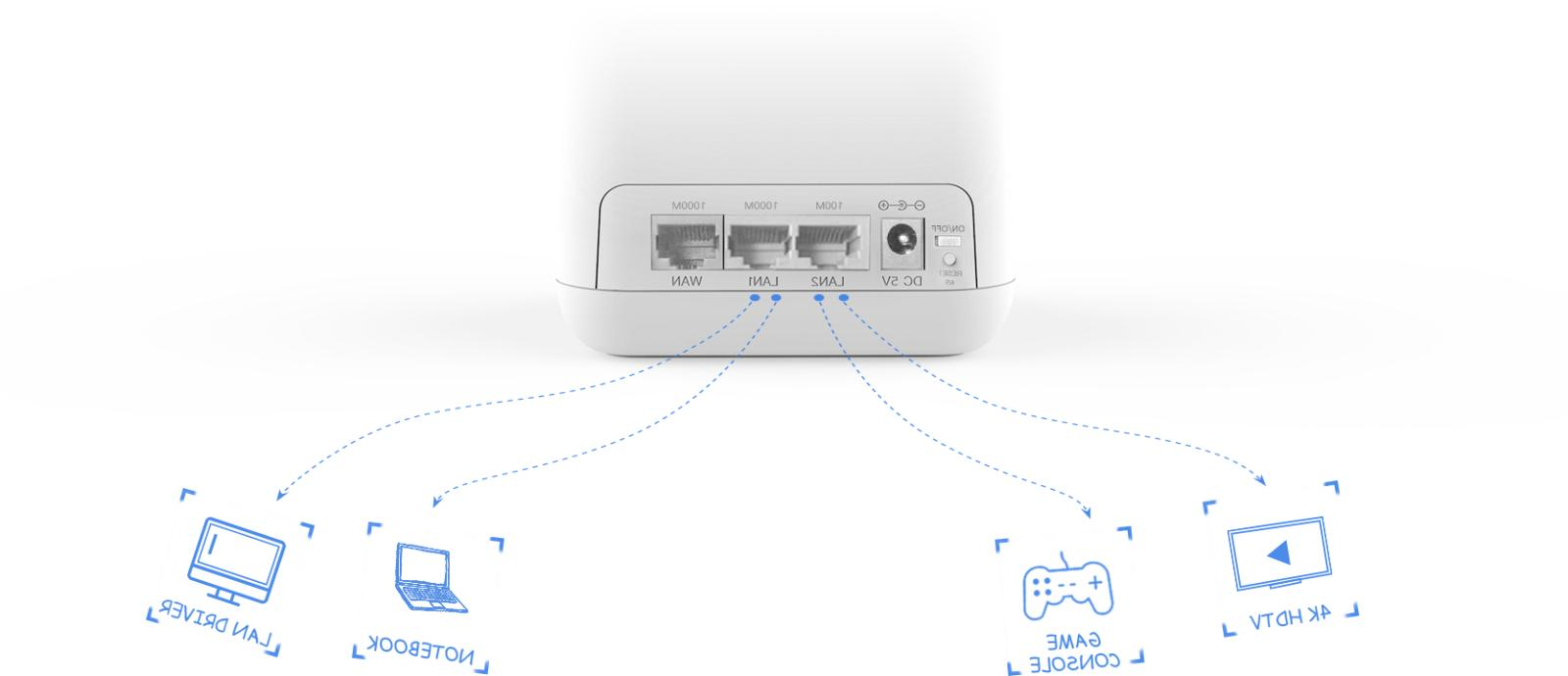 HIGH POWER Whole Home 802.11ac Mesh System 3 EXTENDERS