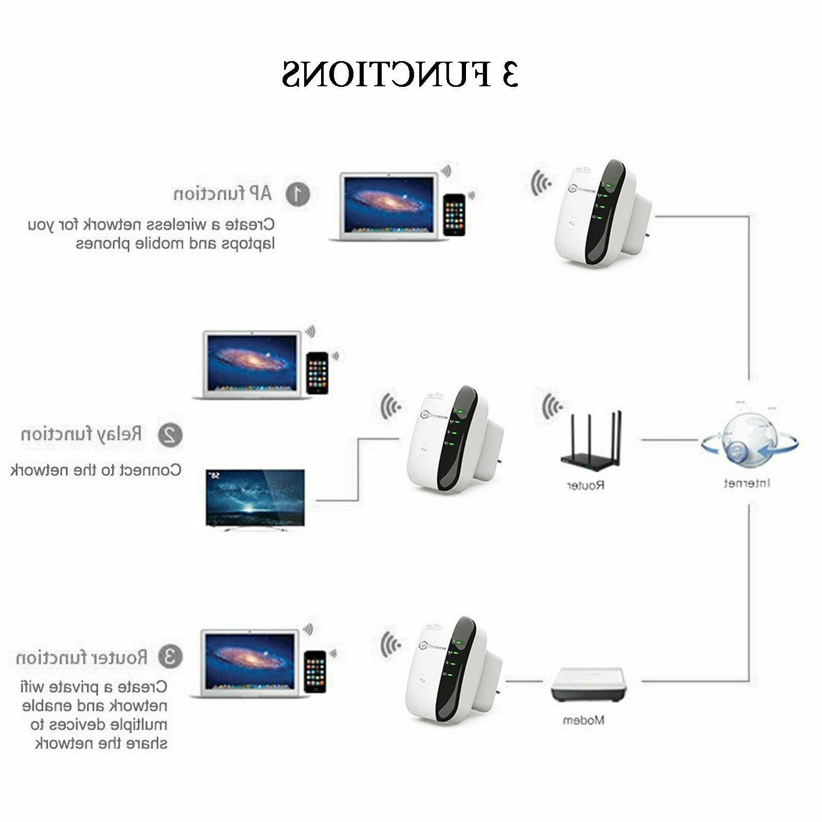 US 802.11 Router Signal Booster